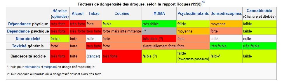 drogues2