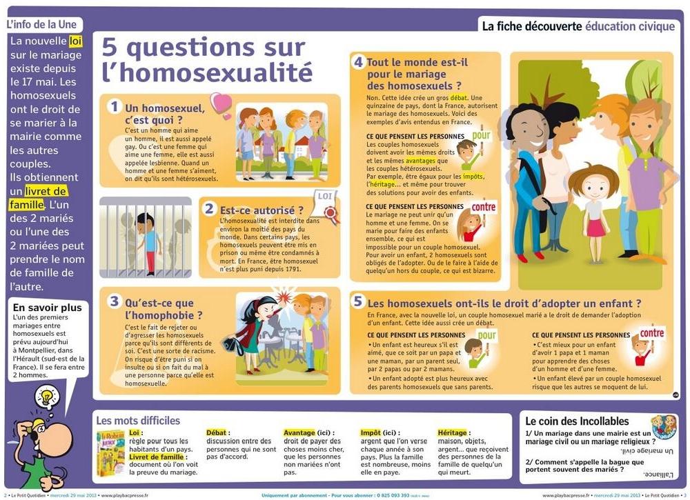 L homosexualit expliqu e aux enfants les vendredis intellos - Mon petit quotidien abonnement ...