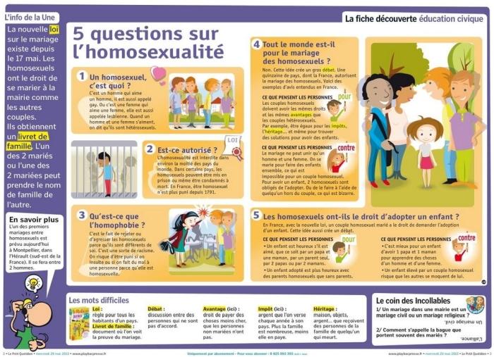 Source : Le Petit Quotidien. Cliquez pour agrandir.