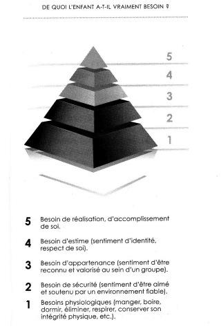 Source : Bébé zen de Aurore Aimelet, Editions Leduc.s, p43