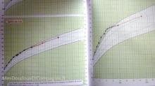 courbe-croissance-2-ans