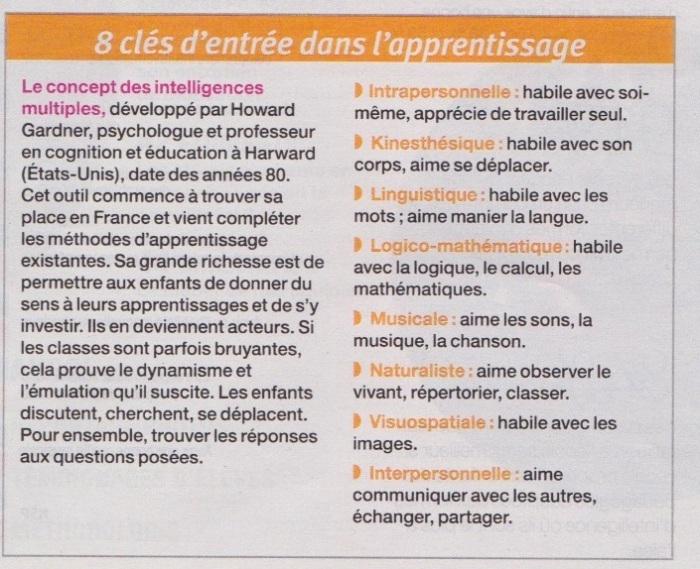 Source: Bimensuel Famille&Education, numéro 506, mars/avril 2015, p31